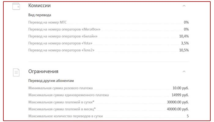 Перевод по SMS