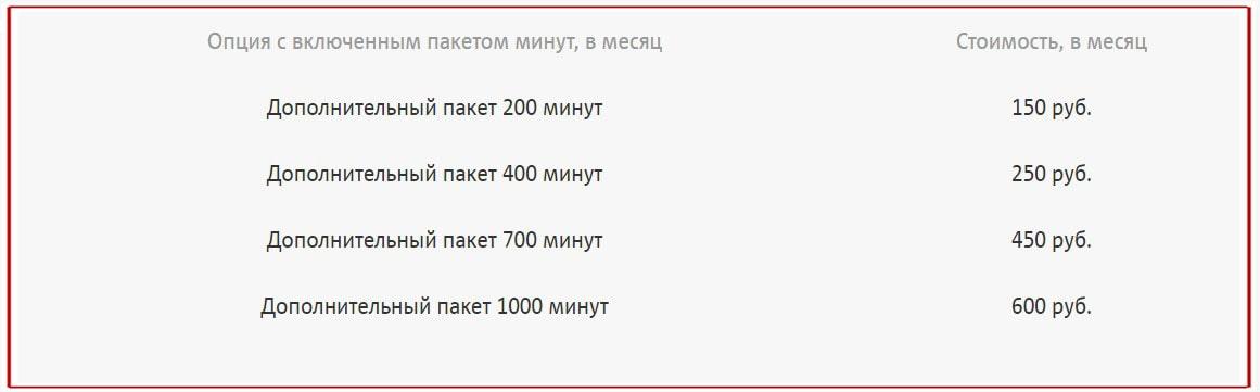 мтс тарифы мобильная связь великий новгород