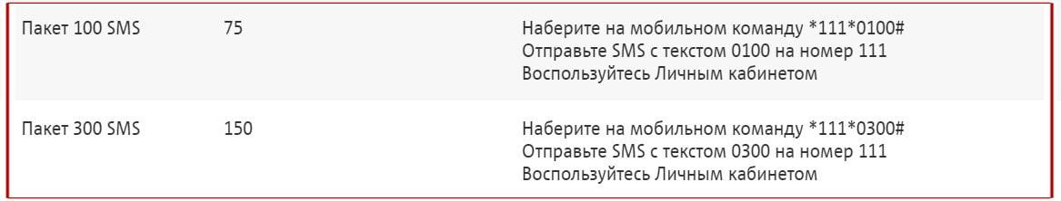 мтс великий новгород официальный сайт тарифы