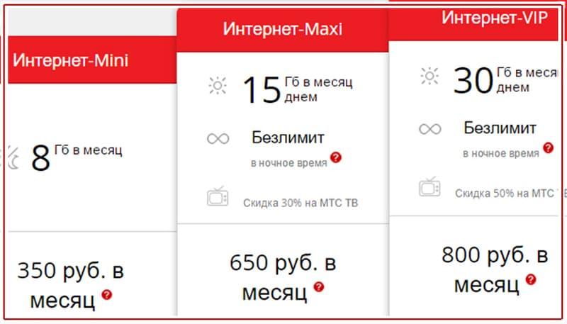 интернет maxi мтс описание